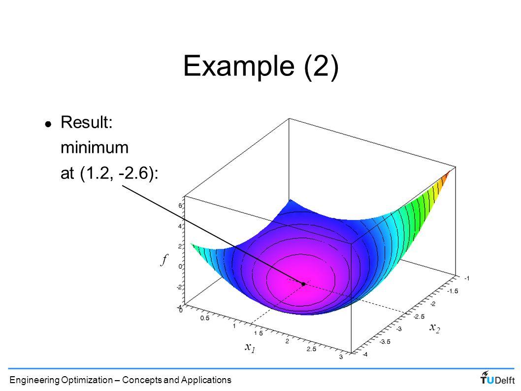 Example (2) Result: minimum at (1.2, -2.6): f x2 x1