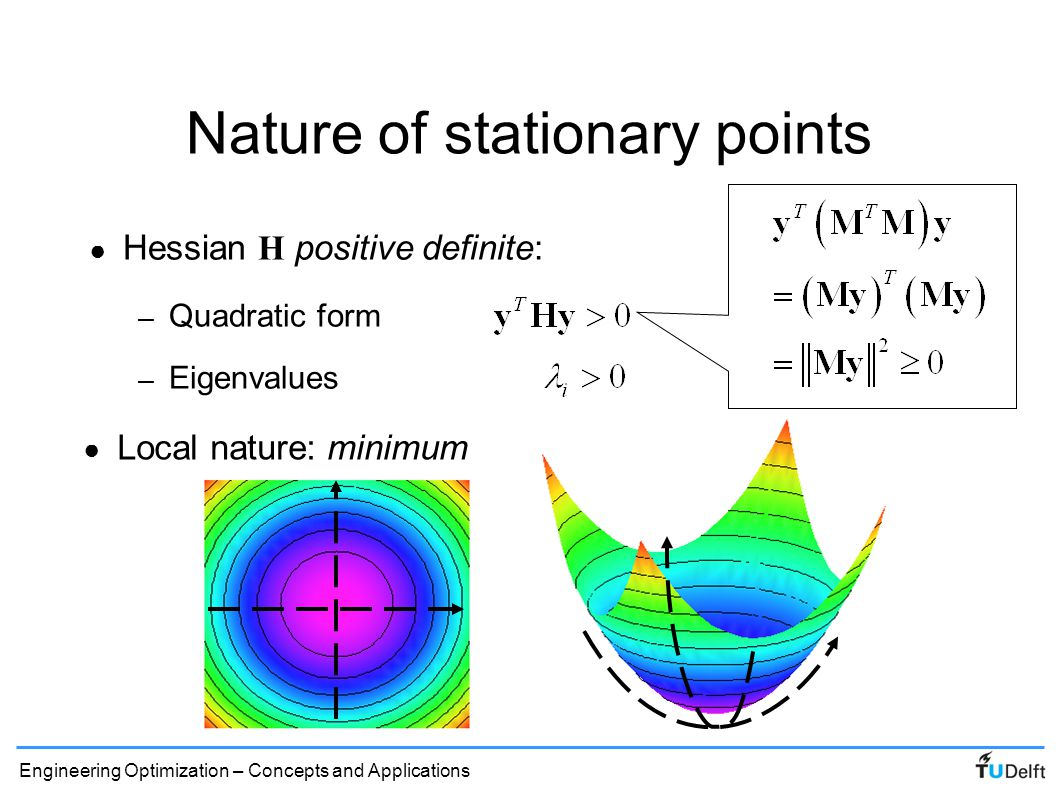 Nature of stationary points