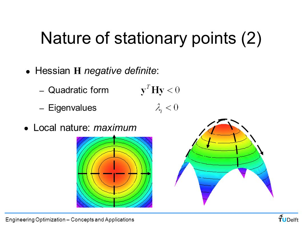 Nature of stationary points (2)