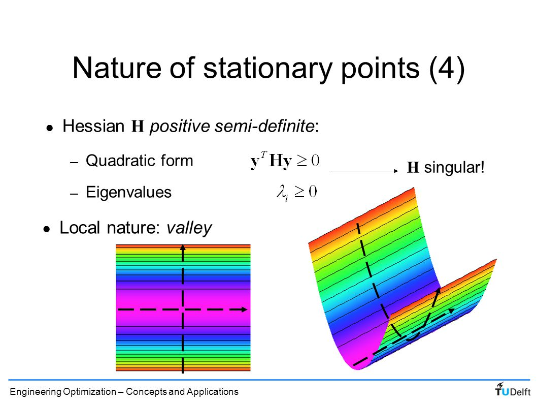 Nature of stationary points (4)