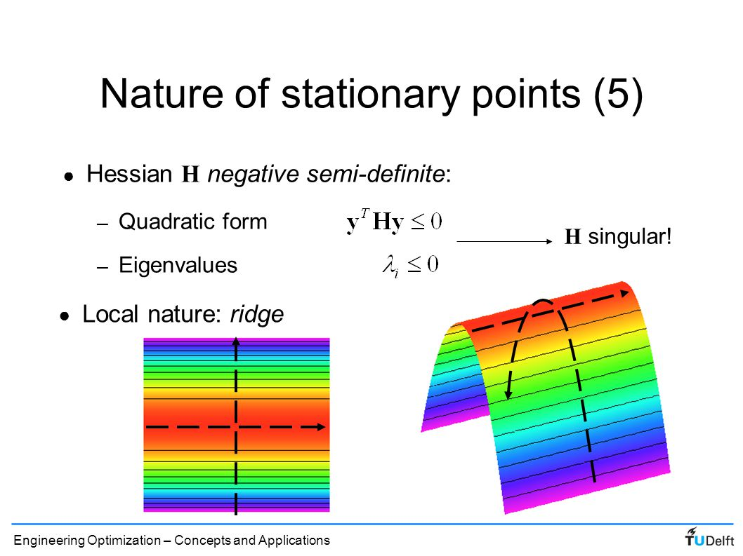 Nature of stationary points (5)