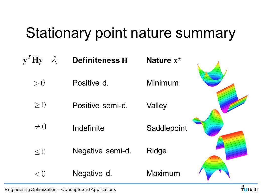 Stationary point nature summary