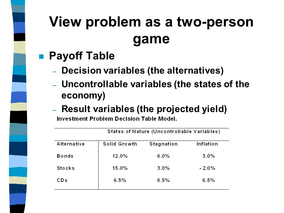 View problem as a two-person game