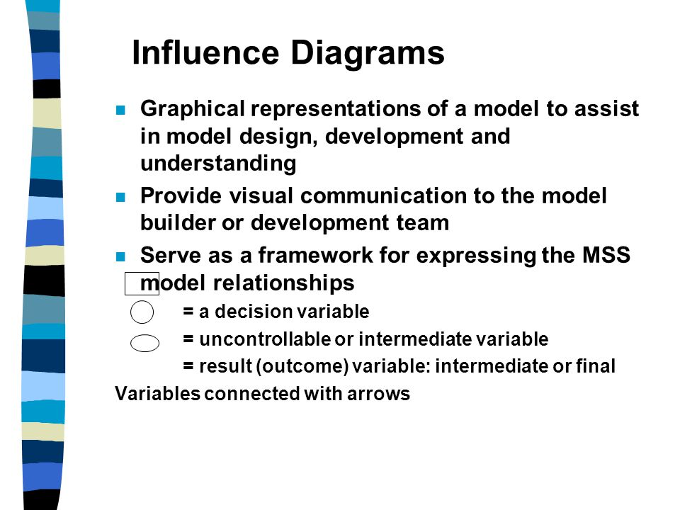 Influence Diagrams Graphical representations of a model to assist in model design, development and understanding.