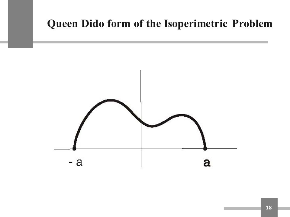Queen Dido form of the Isoperimetric Problem
