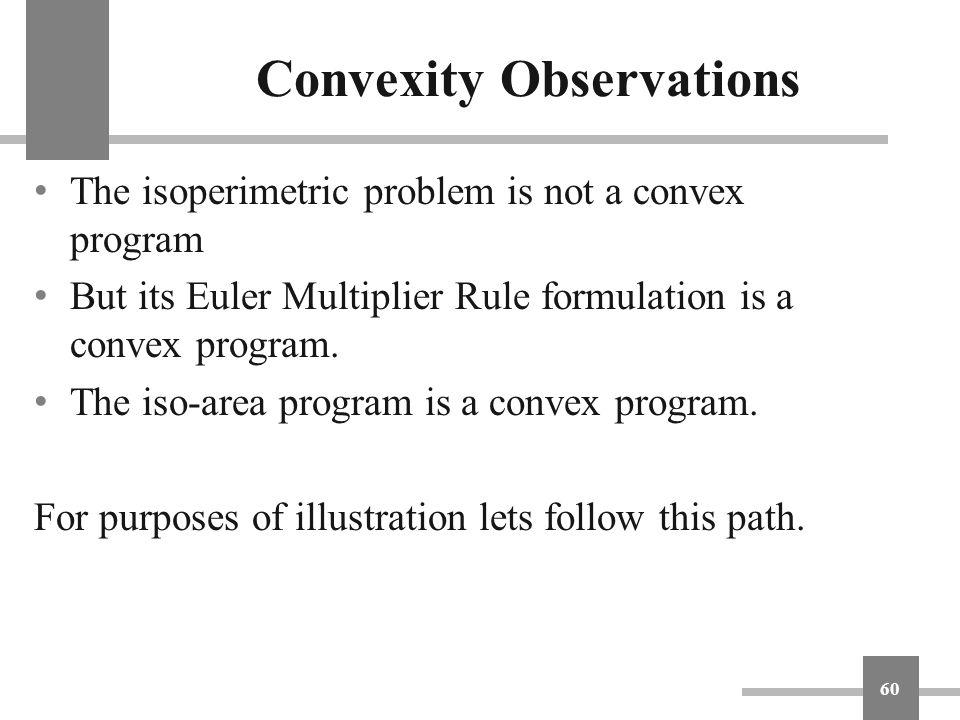 Convexity Observations