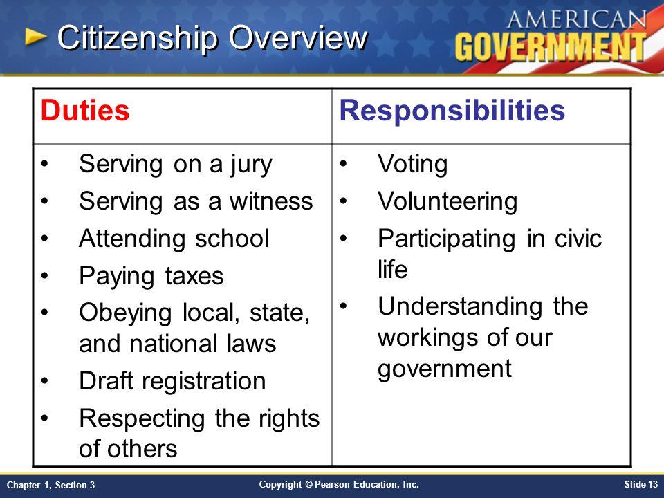 Citizenship Overview Duties Responsibilities Serving on a jury