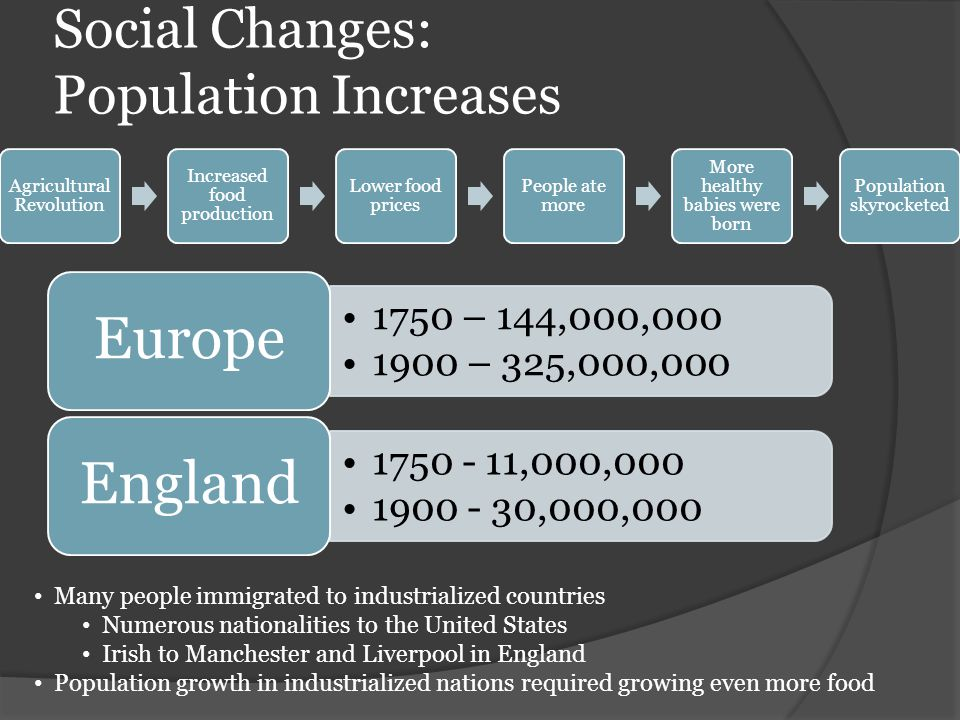 Social Changes: Population Increases