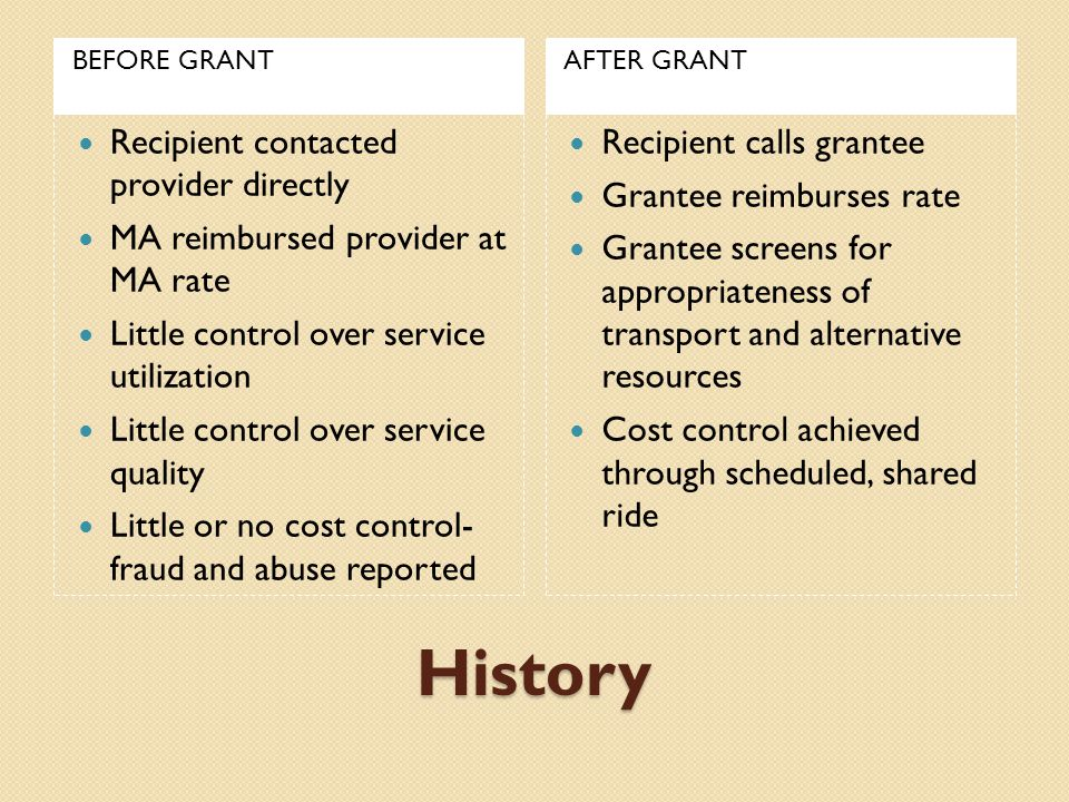 History Recipient contacted provider directly