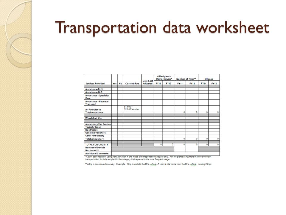 Transportation data worksheet