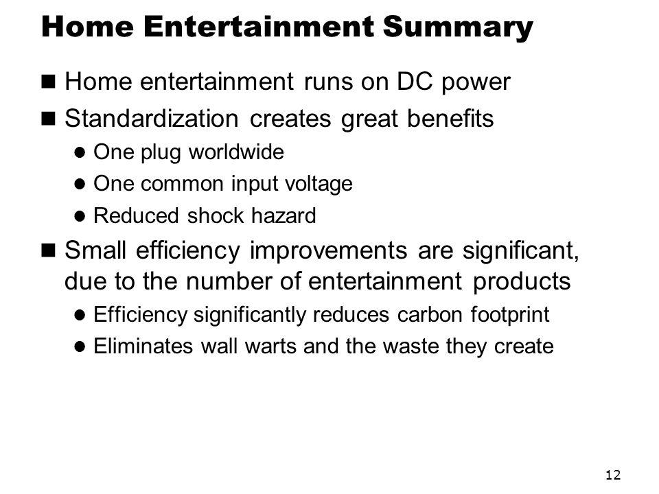 Home Entertainment Summary