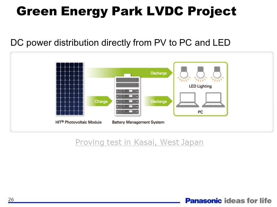 Green Energy Park LVDC Project