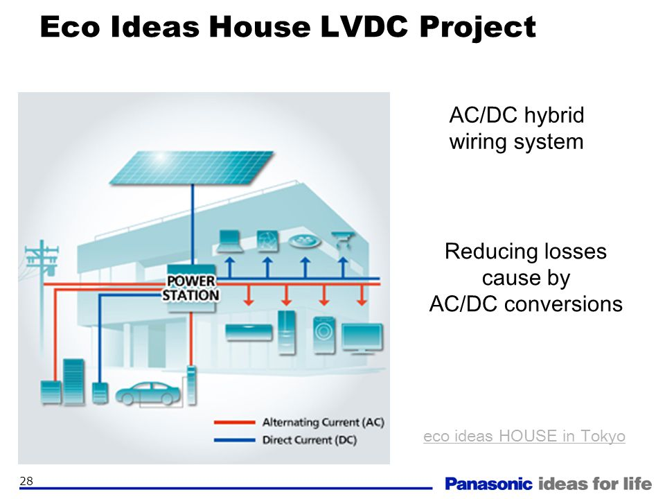 Eco Ideas House LVDC Project