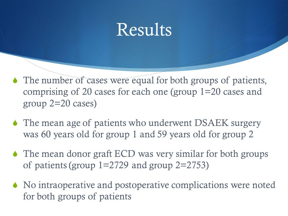 Results The number of cases were equal for both groups of patients, comprising of 20 cases for each one (group 1=20 cases and group 2=20 cases)