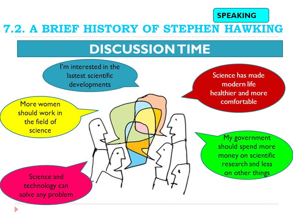 DISCUSSION TIME 7.2. A BRIEF HISTORY OF STEPHEN HAWKING SPEAKING