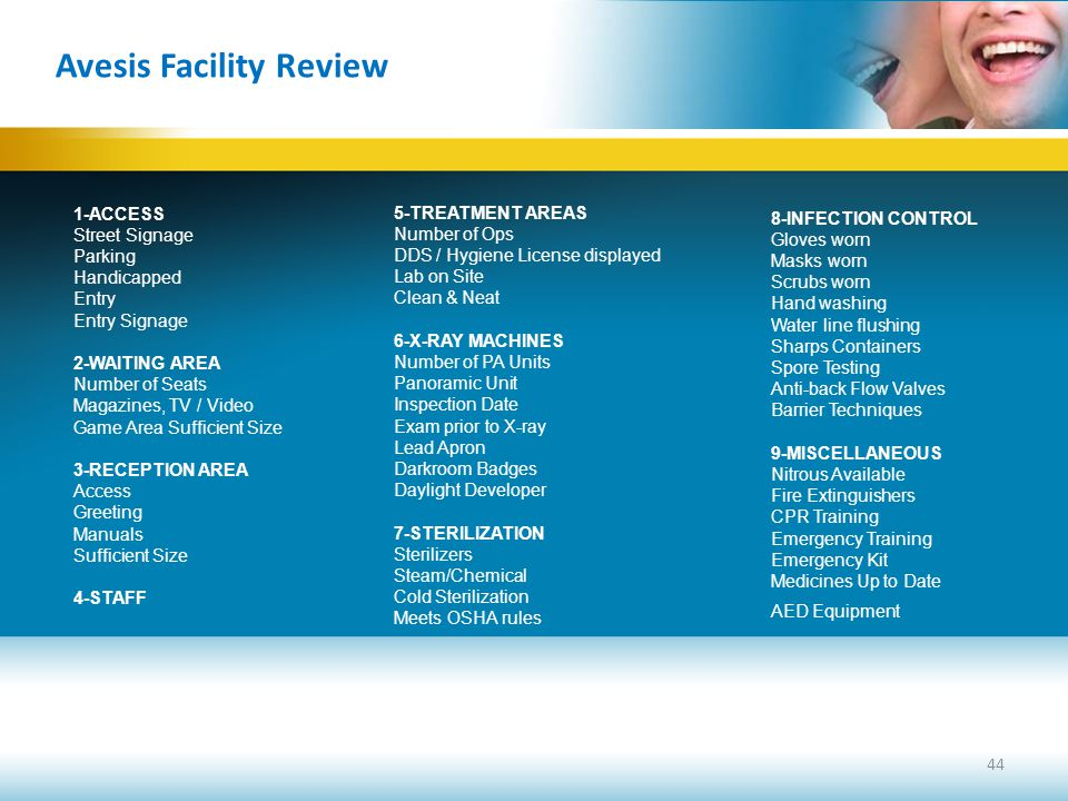 Avesis Facility Review