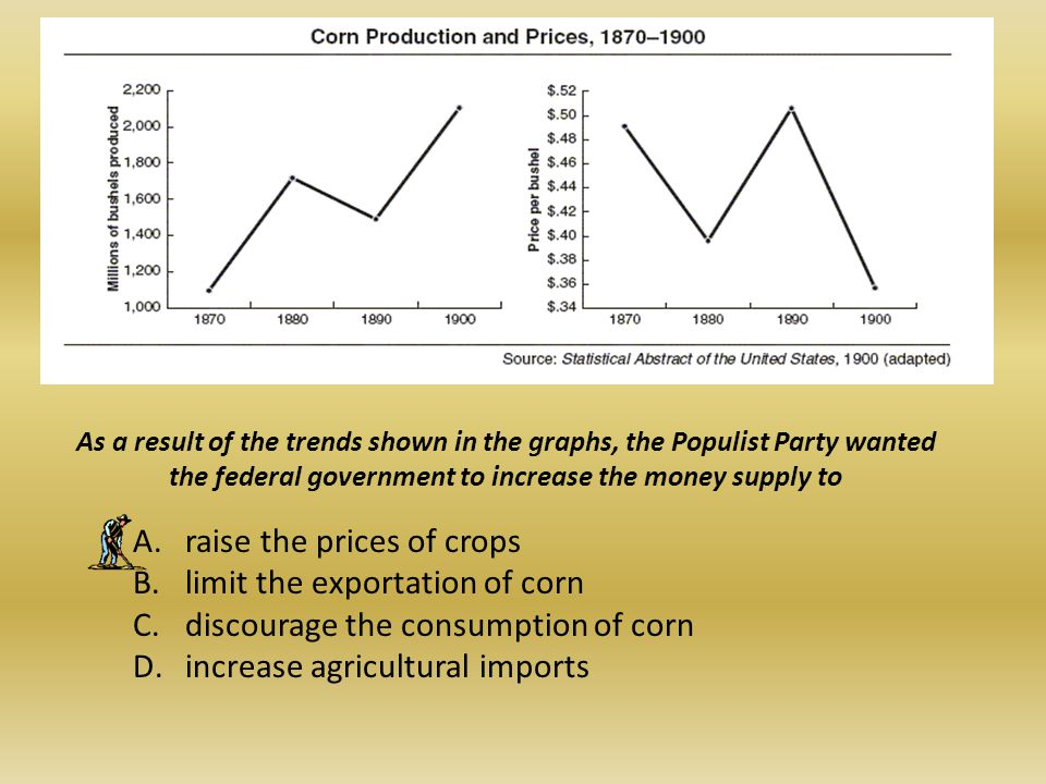 raise the prices of crops limit the exportation of corn