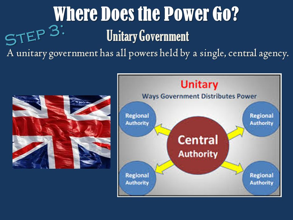 A unitary government has all powers held by a single, central agency.