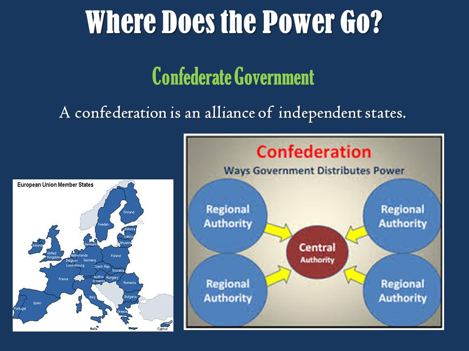 A confederation is an alliance of independent states.