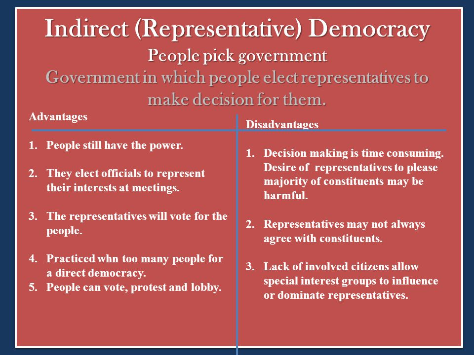 Indirect (Representative) Democracy People pick government Government in which people elect representatives to make decision for them.