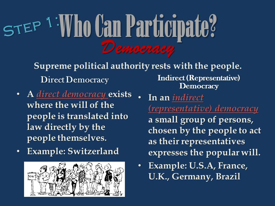 Who Can Participate Democracy Step 1: