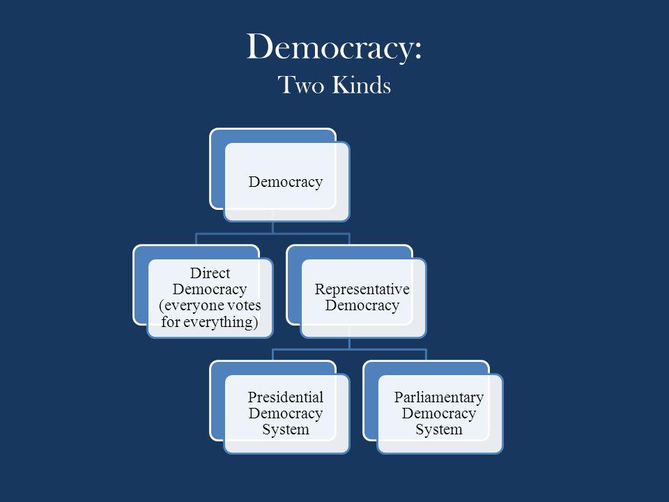 Democracy: Two Kinds Democracy