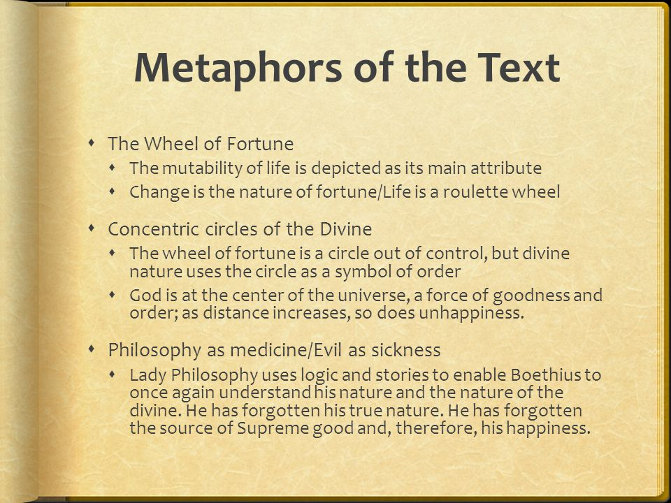 Metaphors of the Text The Wheel of Fortune