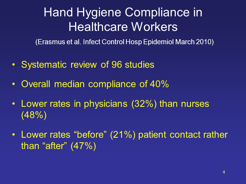 Hand Hygiene Compliance in Healthcare Workers (Erasmus et al