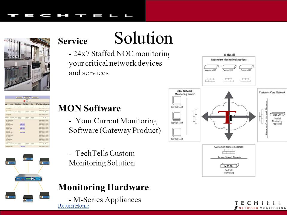 Solution Service MON Software Monitoring Hardware