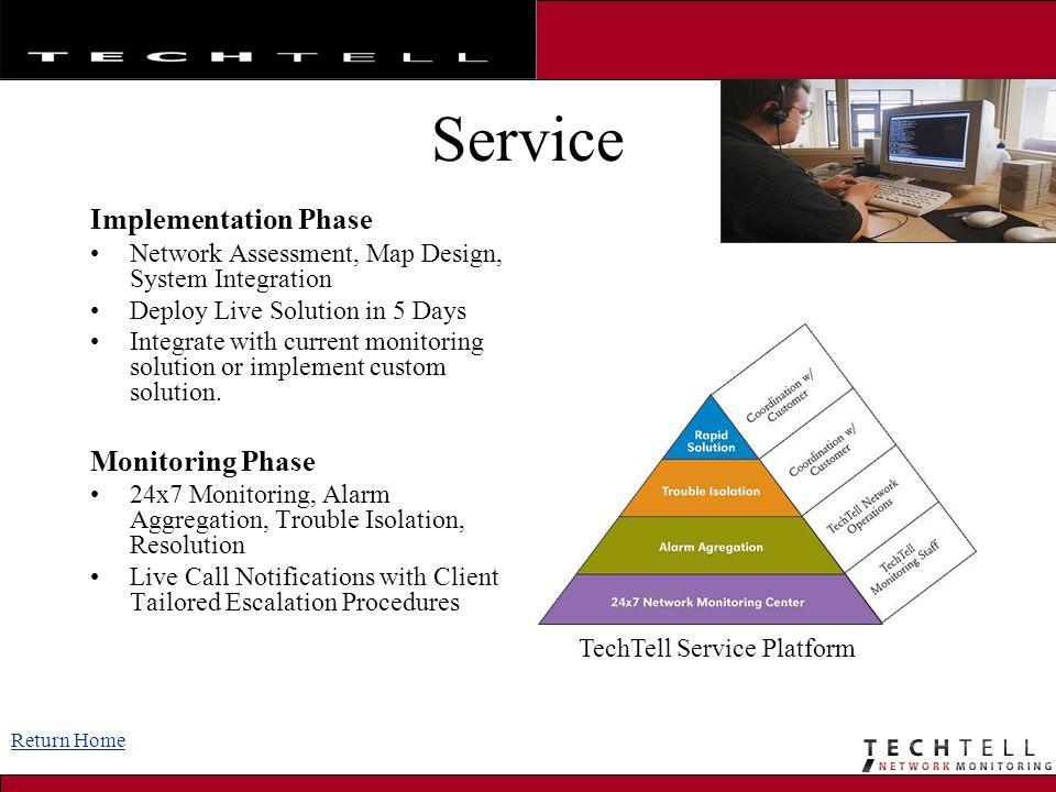 TechTell Service Platform