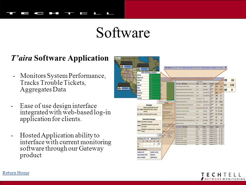 Software T'aira Software Application