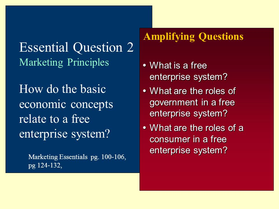 Amplifying Questions Essential Question 2 Marketing Principles How do the basic economic concepts relate to a free enterprise system