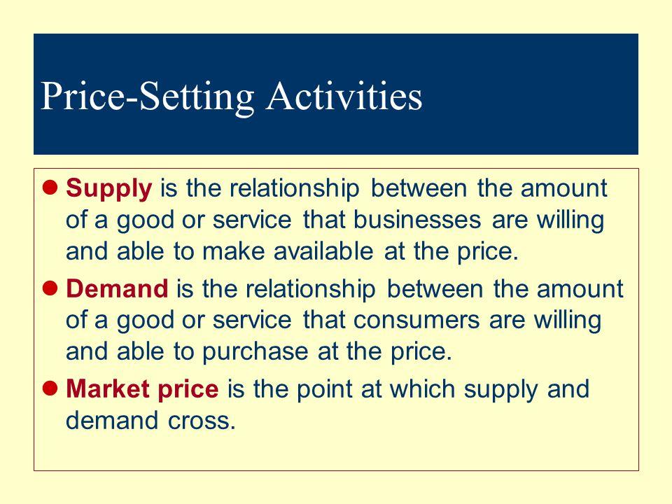 Price-Setting Activities
