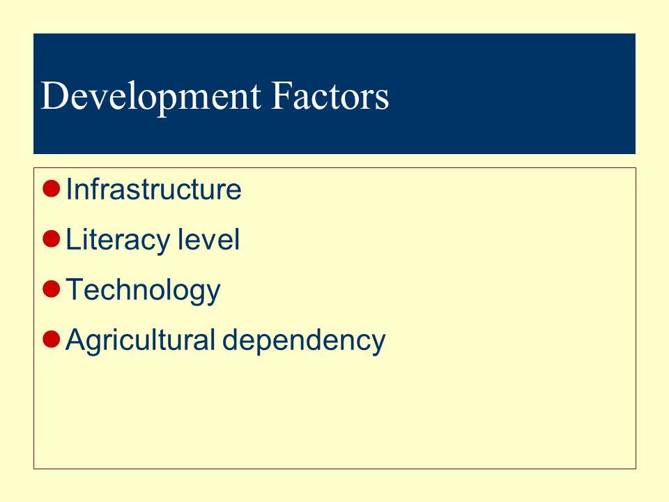 Development Factors Infrastructure Literacy level Technology