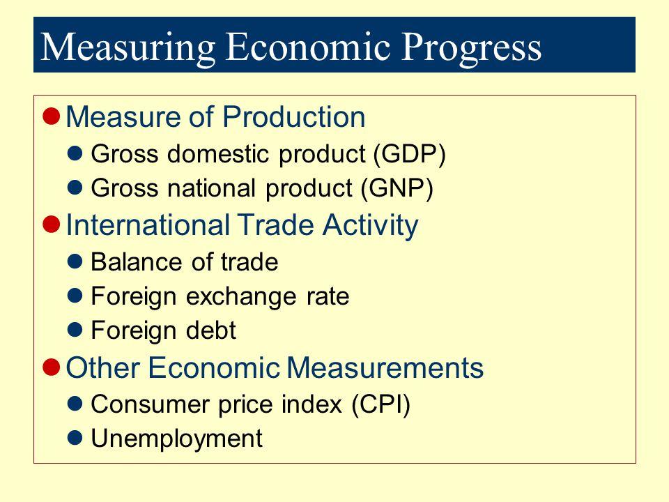 Measuring Economic Progress