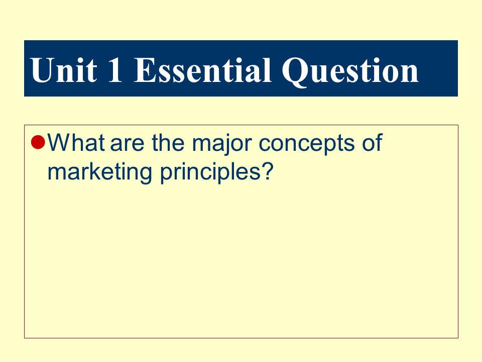 Unit 1 Essential Question
