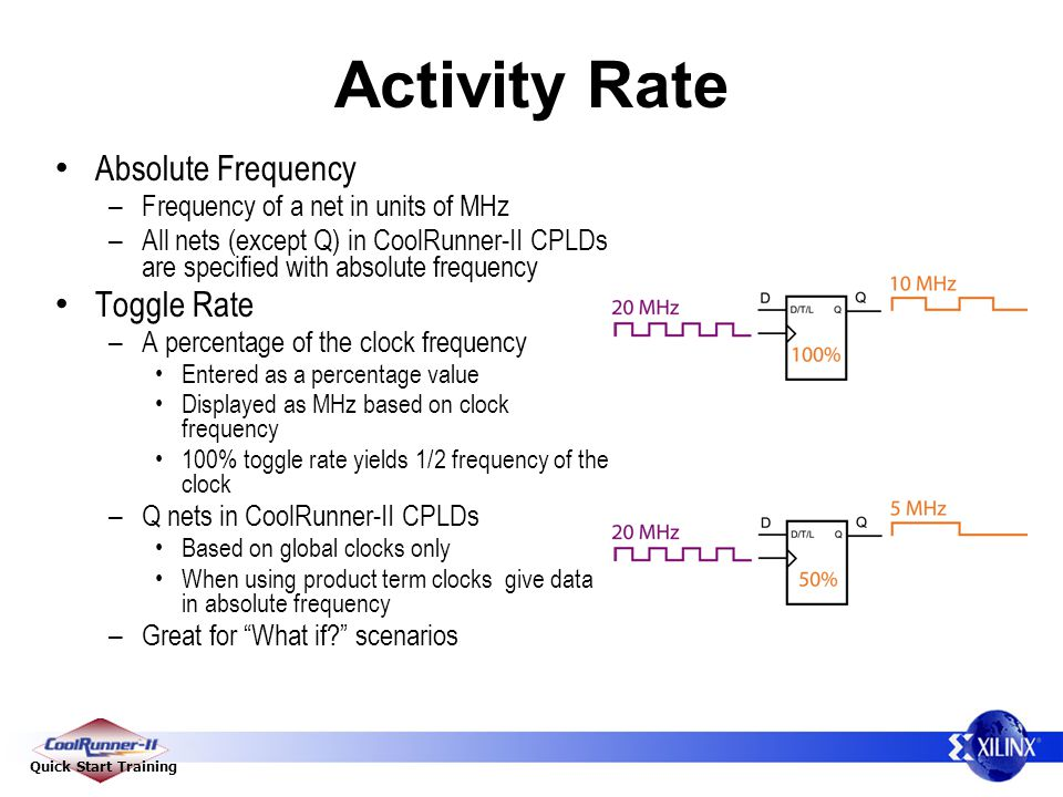 Activity Rate Absolute Frequency Toggle Rate