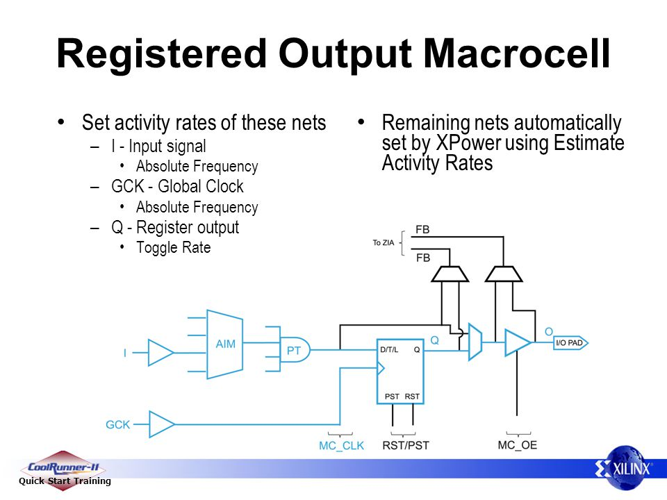 Registered Output Macrocell