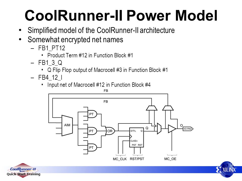 CoolRunner-II Power Model