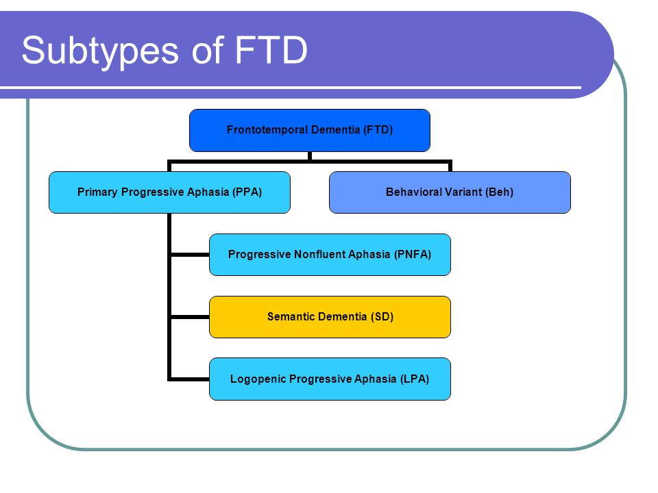 Subtypes of FTD