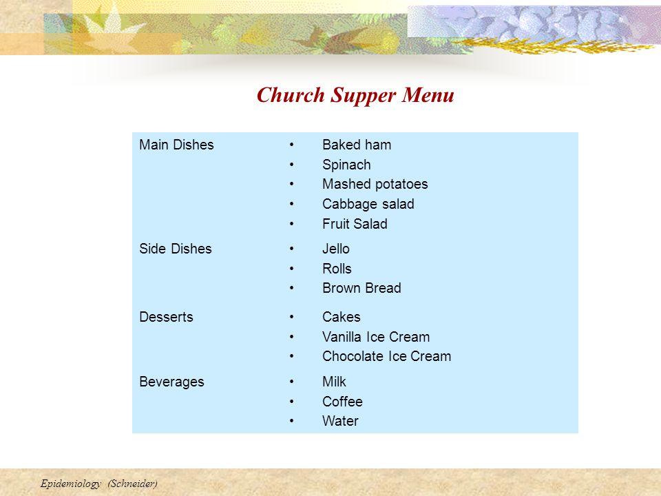 Church Supper Menu Main Dishes Baked ham Spinach Mashed potatoes