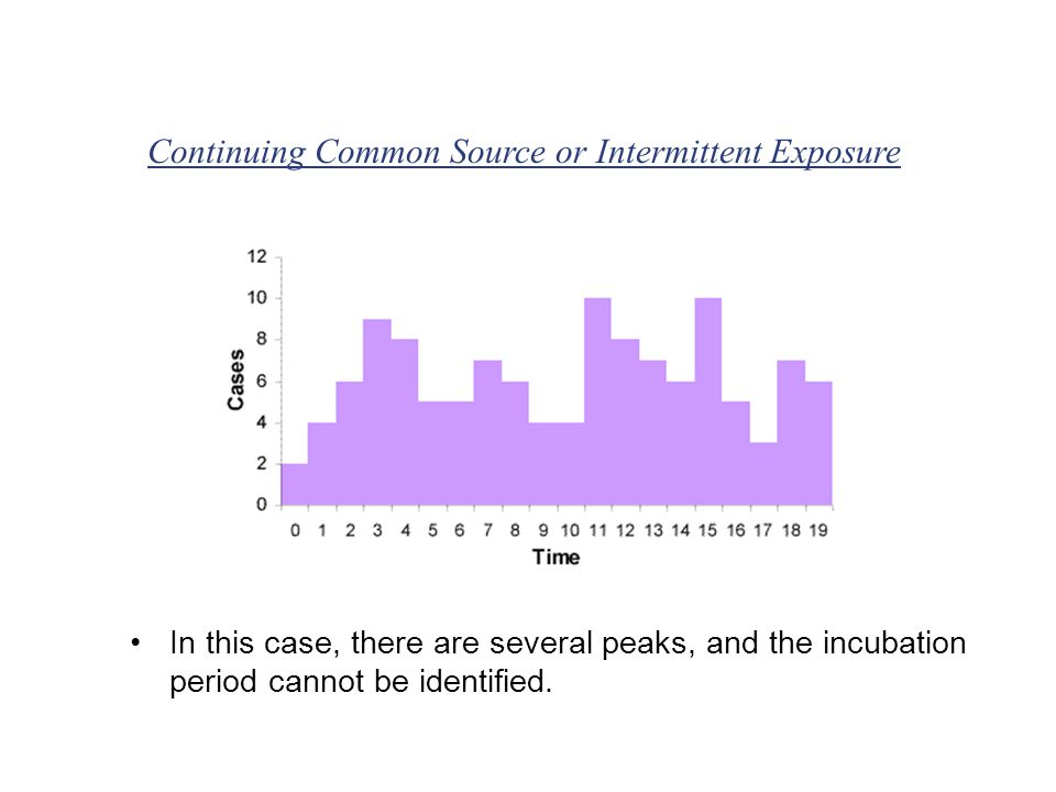 Continuing Common Source or Intermittent Exposure