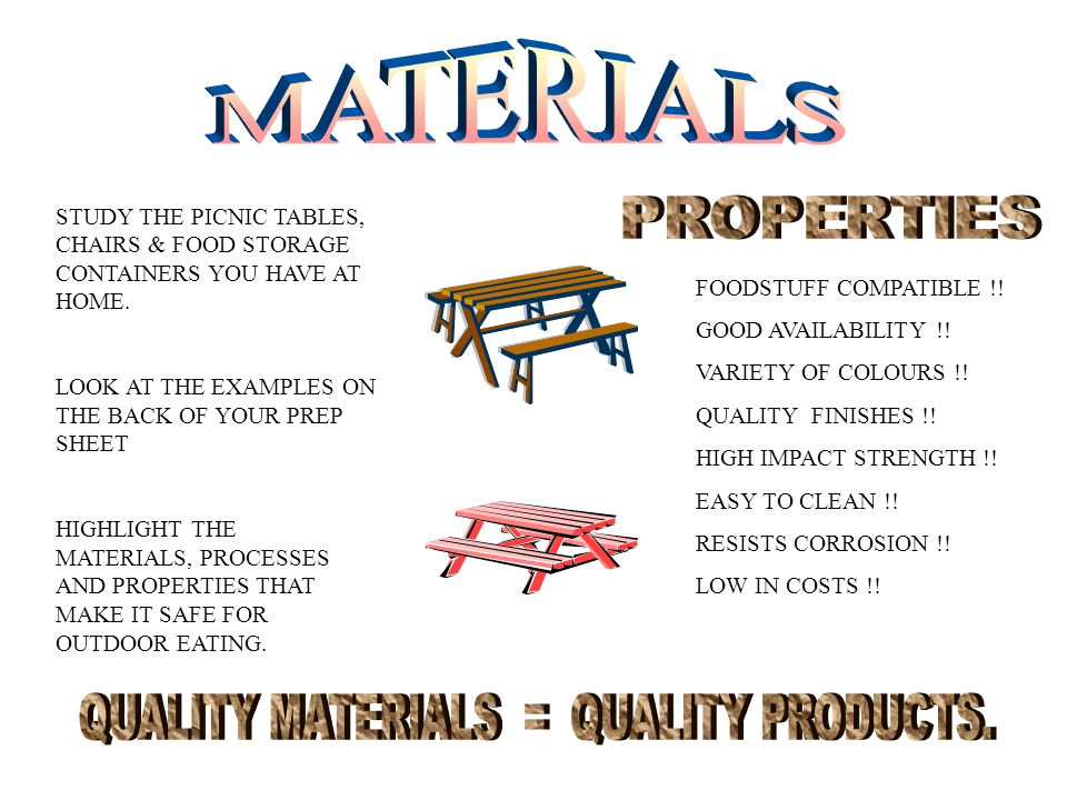 QUALITY MATERIALS = QUALITY PRODUCTS.