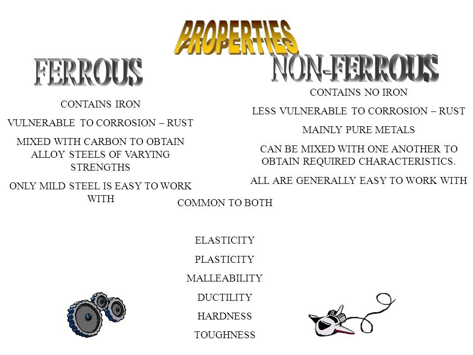 PROPERTIES NON-FERROUS FERROUS CONTAINS NO IRON