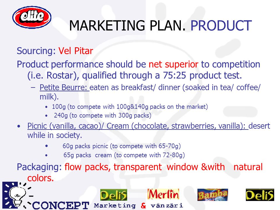MARKETING PLAN. PRODUCT