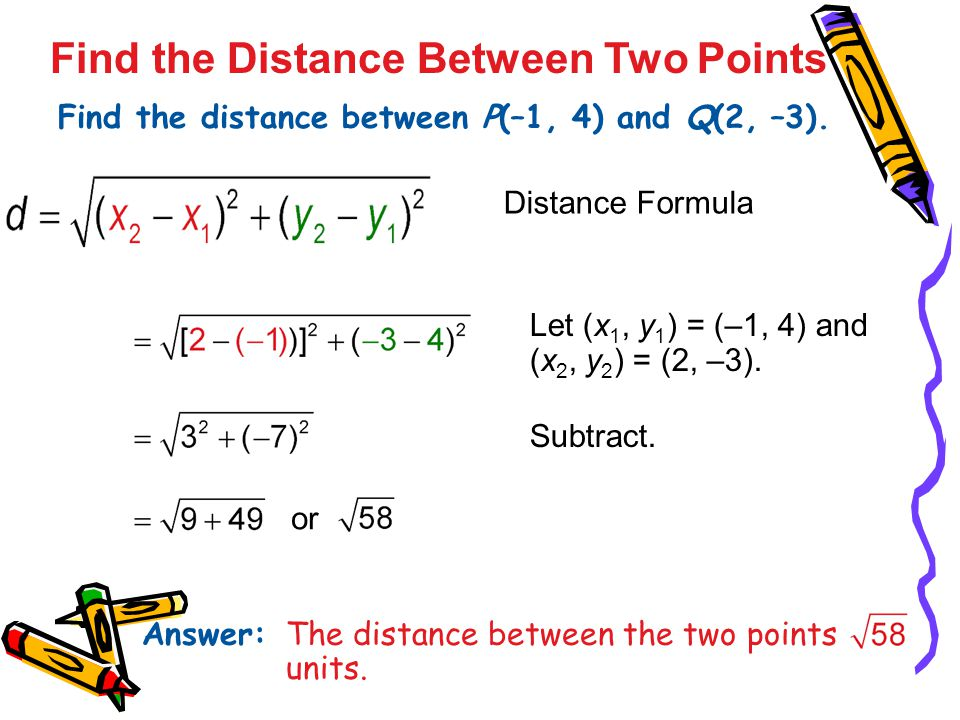 Find the Distance Between Two Points