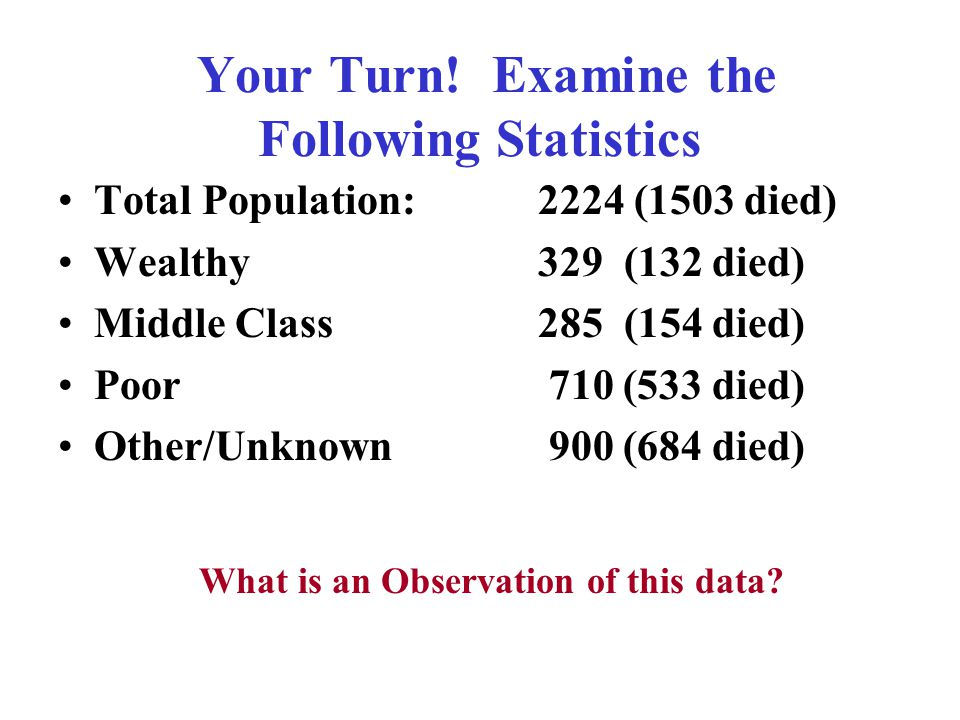 Your Turn! Examine the Following Statistics