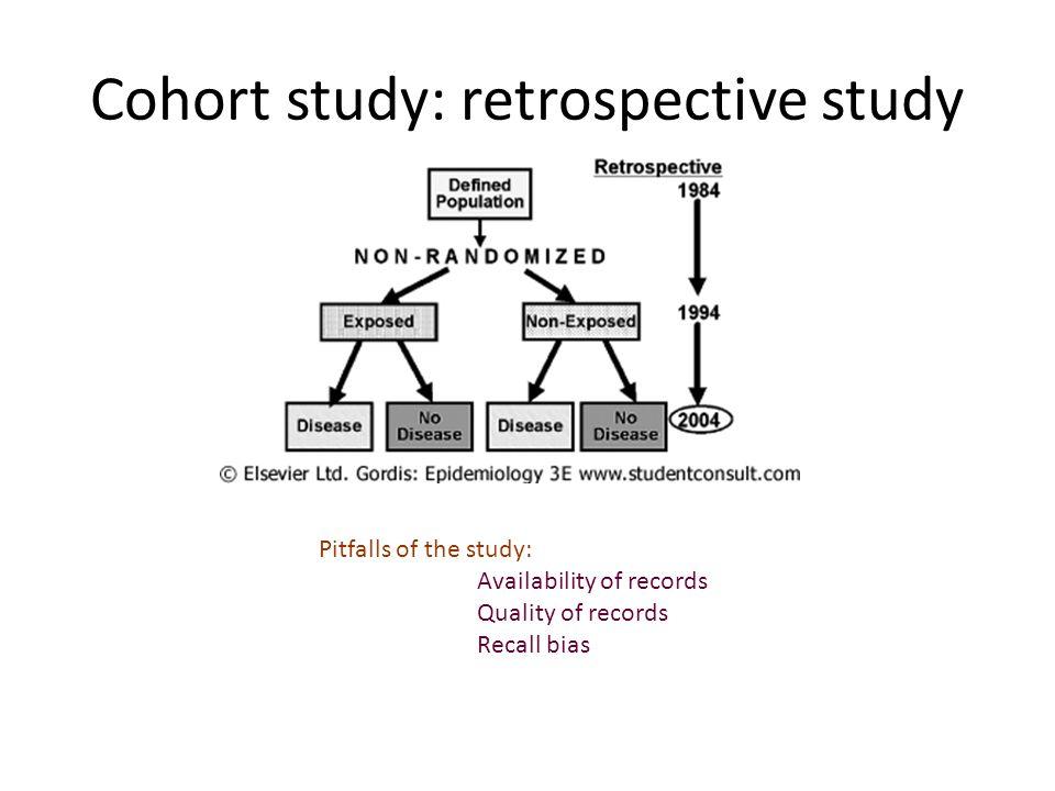 Cohort study: retrospective study