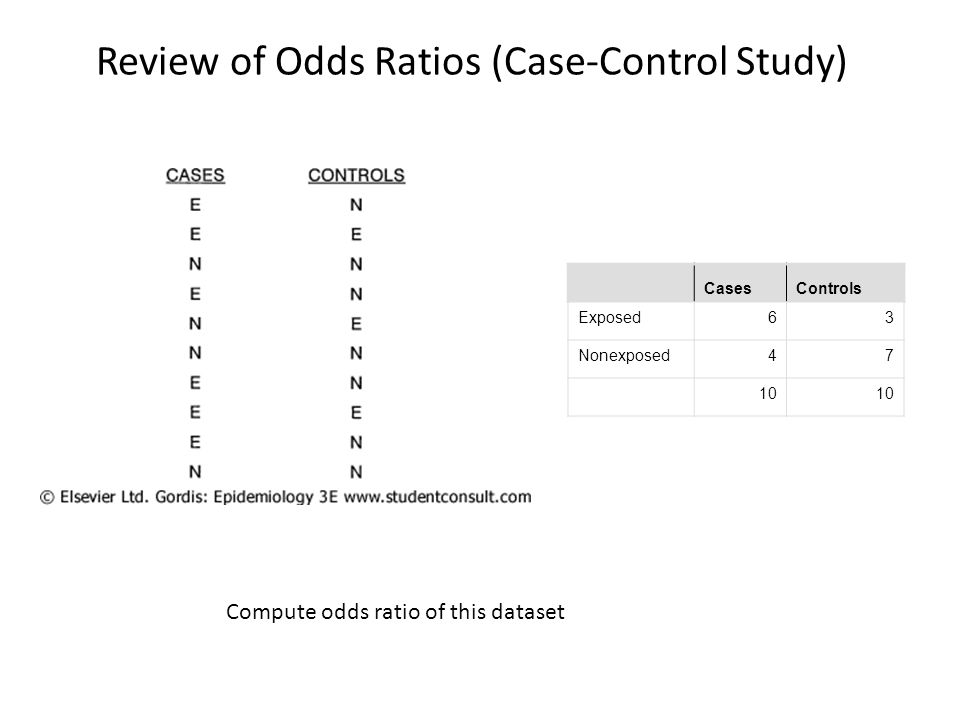 Review of Odds Ratios (Case-Control Study)