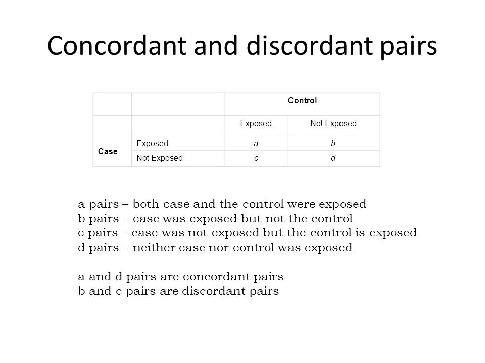 Concordant and discordant pairs
